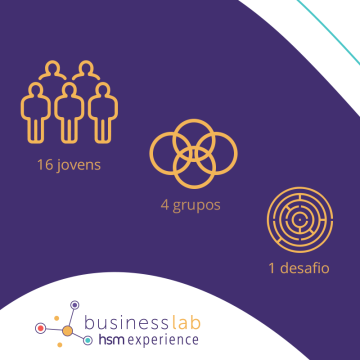 bussiness-lab